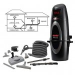 Eureka Central Vacuum Cleaner System